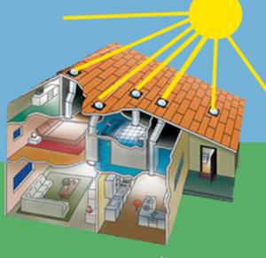 Agenda 21 Premio per l'efficienza energetica in edilizia 2012