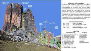Sulle Dolomiti l'esercitazione militare '5 Torri 2015'